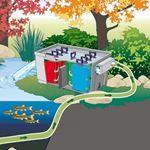 OASE BioSmart 10000 Pond Filter-3